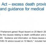 Removal of Form 5 Cremation Certificate for deaths relating to Covid-19 under the Coronavirus Act