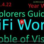 Clif High: EXPLORERS' GUIDE TO SCIFI WORLD - WOOBLE OF VISION
