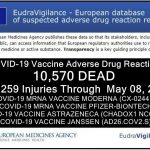 """10,570 DEAD 405,259 Injuries: European Database of Adverse Drug Reactions for COVID-19 """"Vaccines"""""""