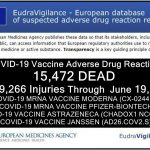 15,472 DEAD 1.5 Million Injured (50% SERIOUS) Reported in European Union's Database of Adverse Drug Reactions for COVID-19 Shots